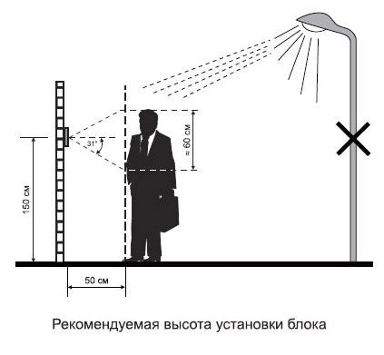 Высота видеодомофон