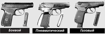 Виды пистолетов