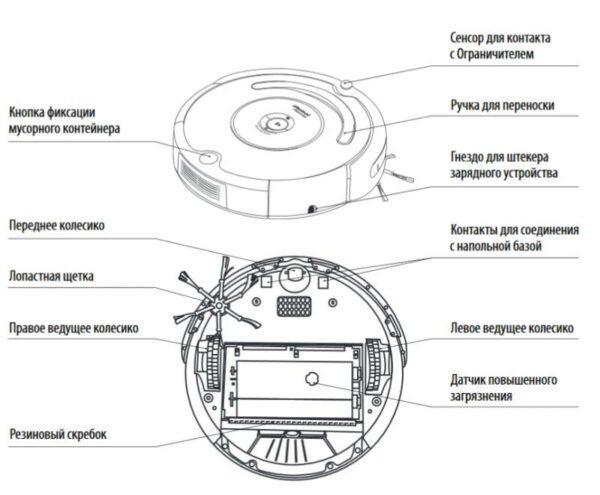робот пылесос устройство