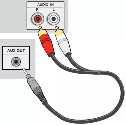 вывод звука с ПК на домашний кинотеатр
