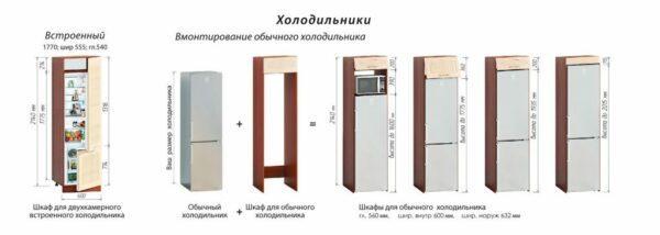 размеры шкафа для холодильника