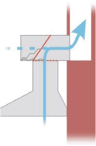 Схема вытяжного короба