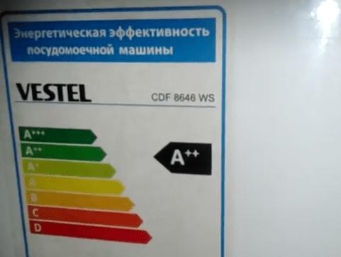 класс энергопотребления посудомоечной машины
