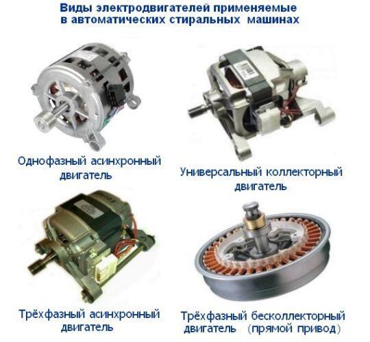 виды электродвигателей стиральной машины