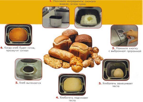 Этапы работы хлебопечки