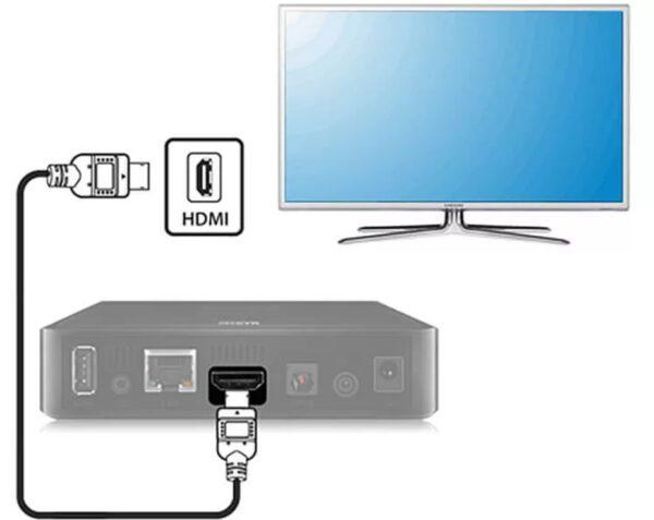 подключение по HDMI