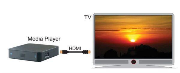 Подключение медиаплеера к телевизору
