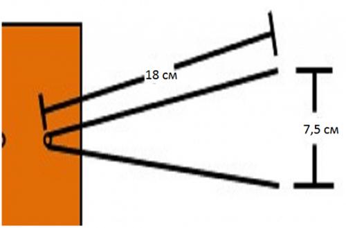 V-образная форма