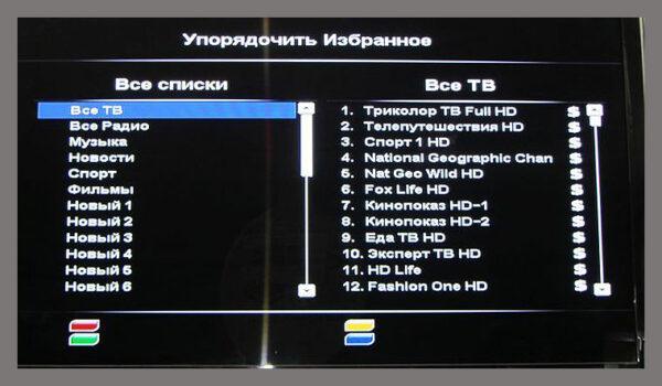 списки каналов на Триколор
