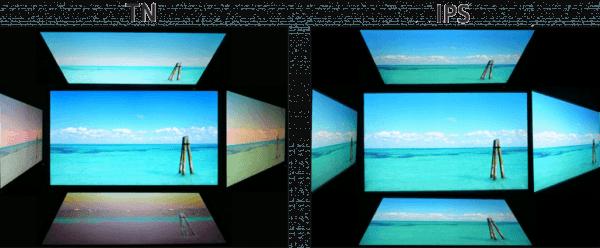 Углы обзора мониторов с различными типами матриц