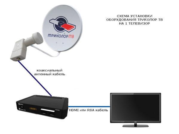 триколор на 1 телевизор
