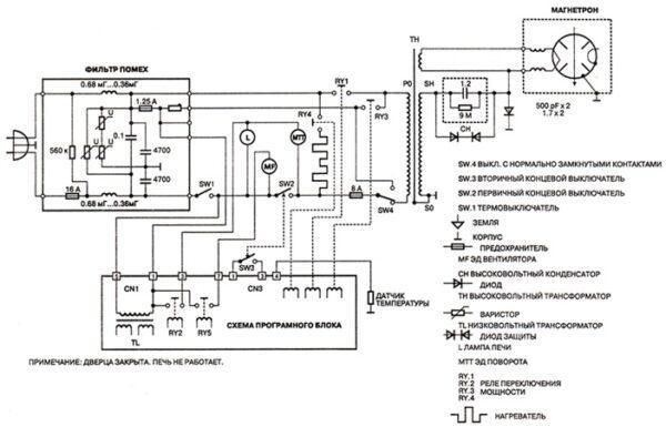 Электрическая схема микроволновой печи