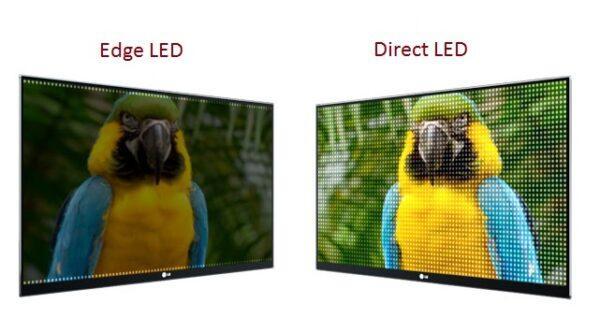 EDGE LED или DIRECT LED
