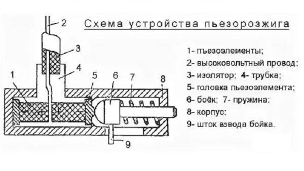 Схема автоподжига
