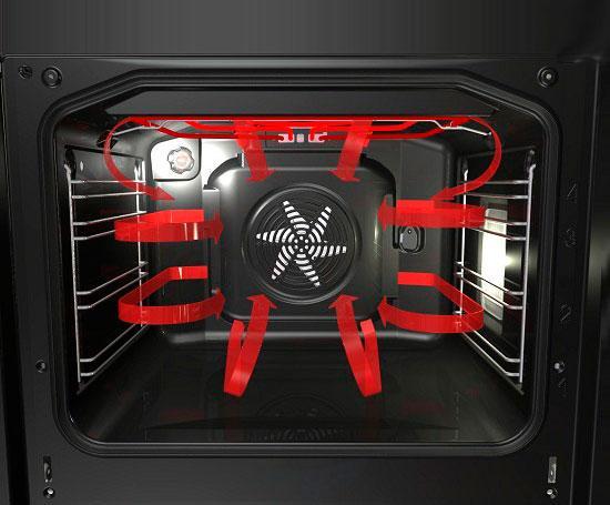 Вентилятор в духовке