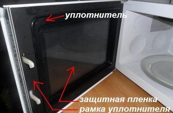 устройство дверцы микроволновки