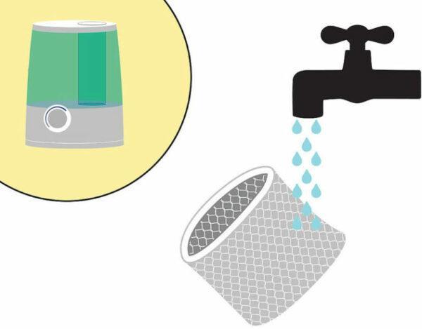 мытье фильтов
