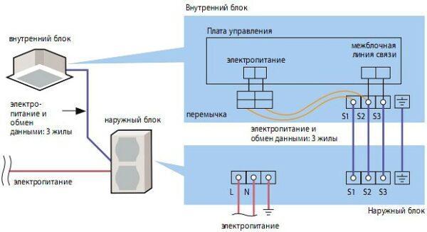 соединение внешнего и внутреннего блоков