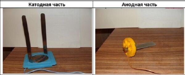 анод и катод для электролизера