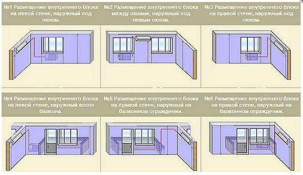 Примеры различных вариантов установки