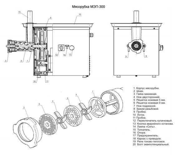 схема устройства электромясорубки