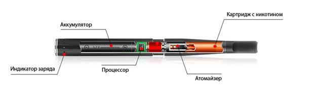 Одноразовая электронная сигарета не дымит что делать купить электронную сигарету в москве форум