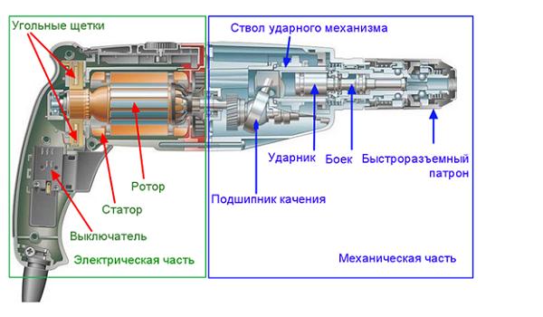 Разборка сборка перфоратора dewalt d25123