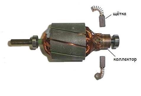 Колллекторный двигатель