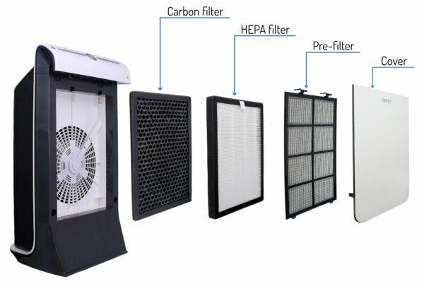 Очистители воздуха с НЕРА фильтром